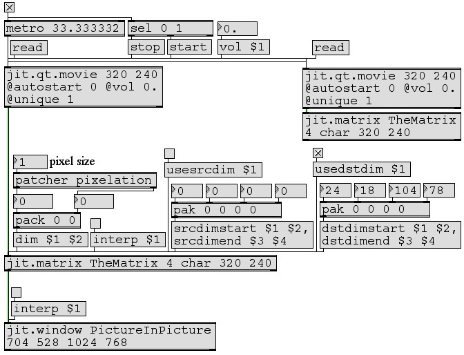 IAP 2006 - Programming Examples