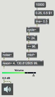Computer Music Programming - Examples